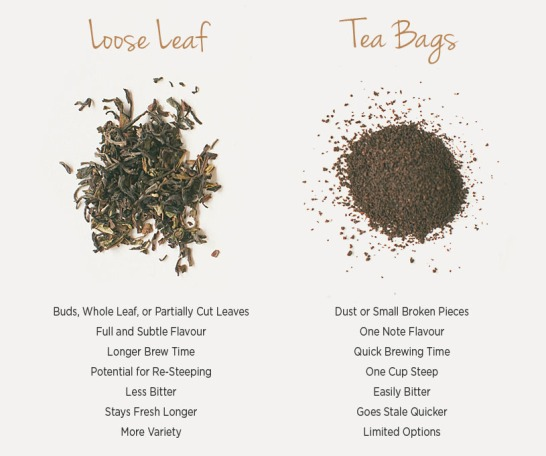 loose-leaf-tea-bags